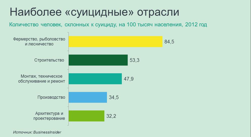 Использование солнечной энергии в Украине