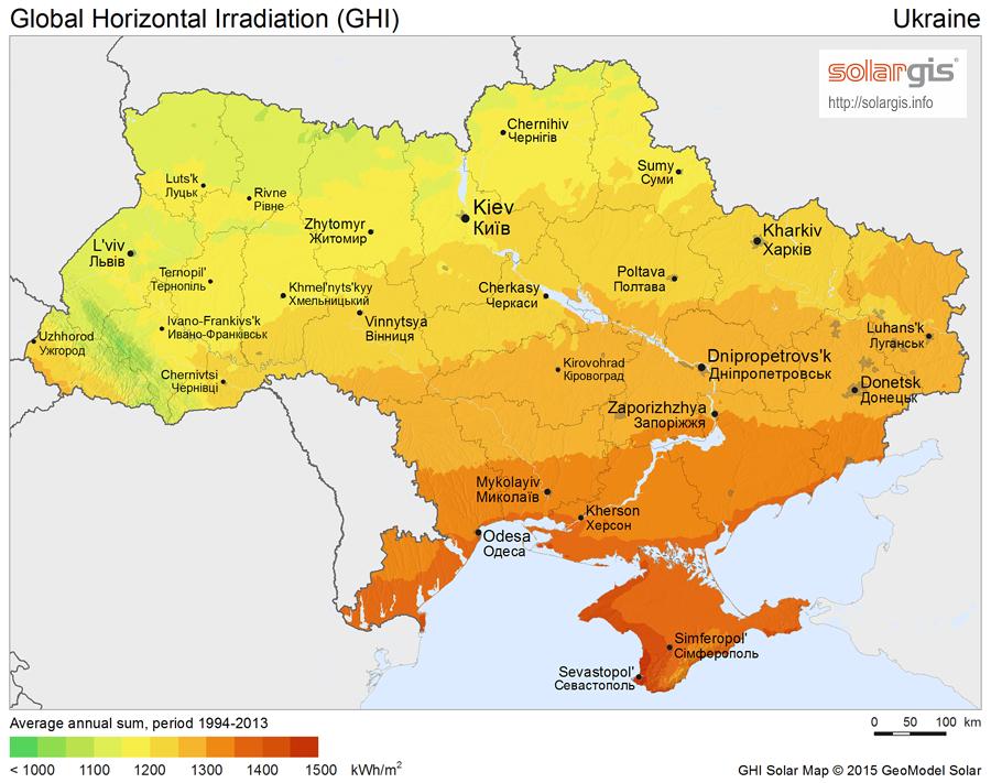 Интенсивность солнечного излучения на територии Украины